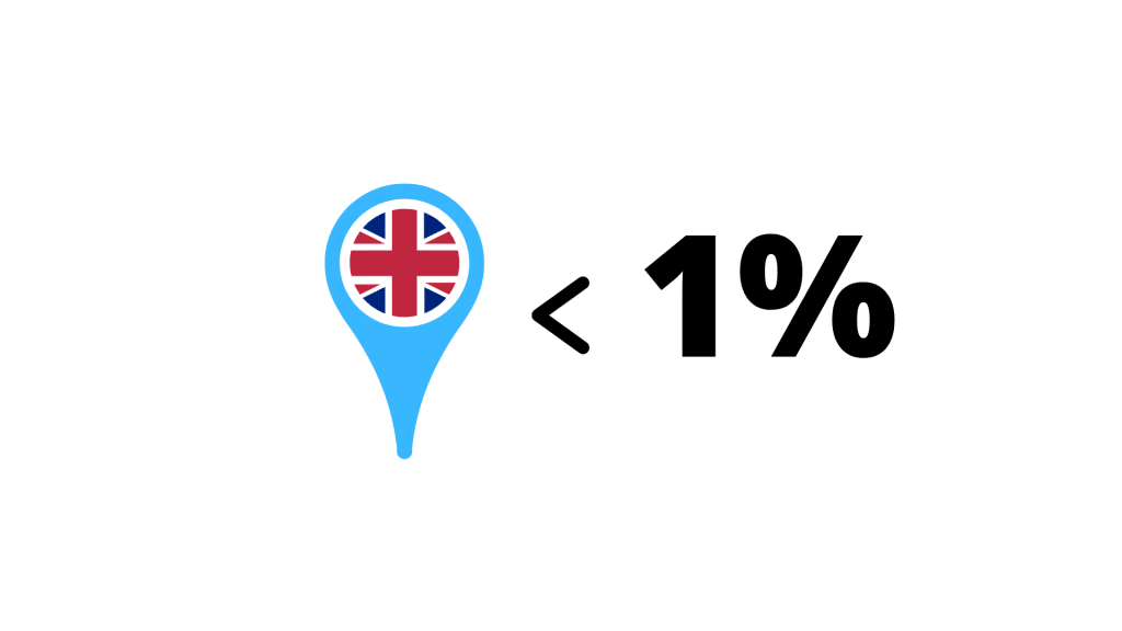 8 property facts
